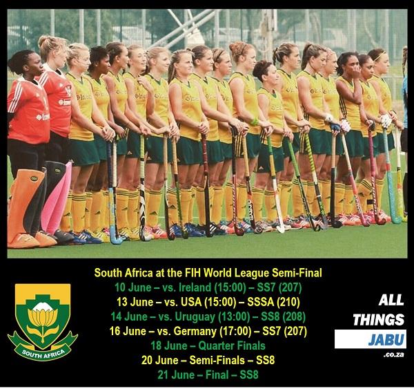 SA Women - World League